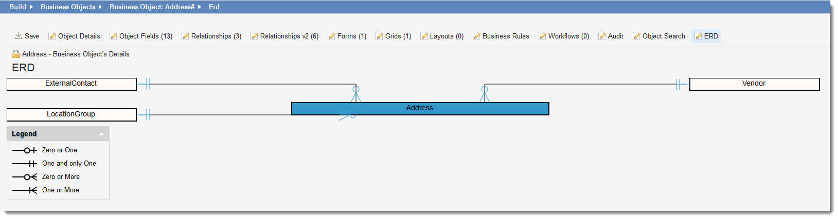 Using an entity relationship diagram erd sample entity relationship diagram for the address business object ccuart Choice Image