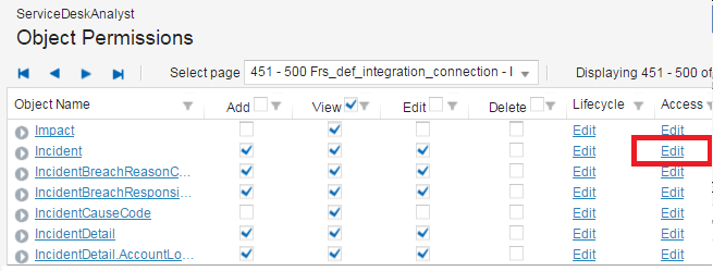 Service Desk Analyst Incident Business Object Permissions